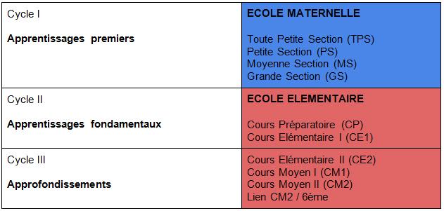 sections-maternelles-saint-quentin-02